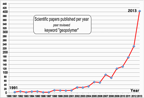 Publications91-2013