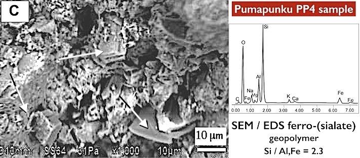 Strumenti di pietra datazione carbonio